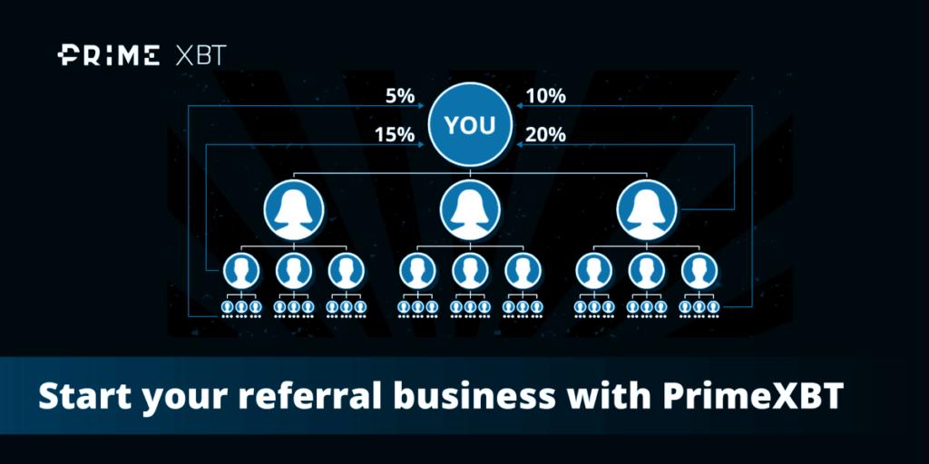 PrimeXBT referral structure