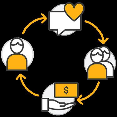 Crypto affiliate program cyclus