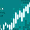 Poloniex Referral Program Review 2021